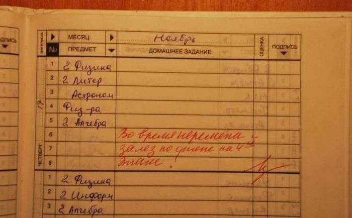 Зауваження в щоденниках (10 фото)