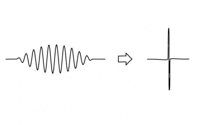 Найбільш інтригуючі питання фізики, на які досі немає відповідей (6 фото)