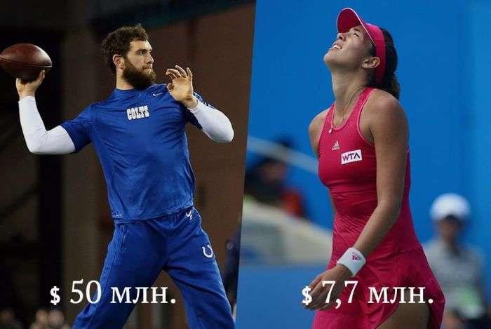 Скільки щорічно заробляють відомі спортсмени і спортсменки (10 фото)