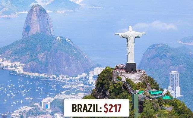 Мінімальна місячна зарплата в різних країнах світу (27 фото)