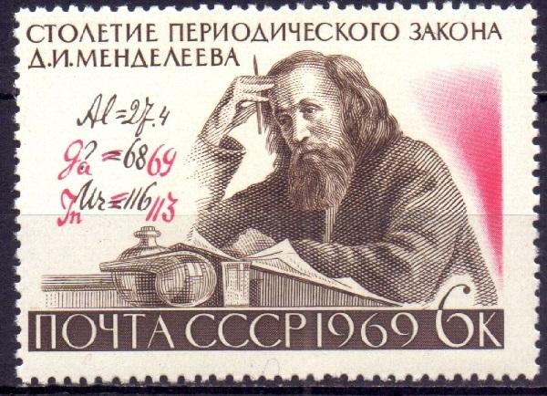 Дмитрий Менделеев: самый знаменитый тоболяк История