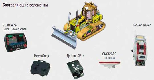 ЧЕТРА успешно испытала модернизированный бульдозер ЧЕТРА Т9 с системой нивелирования события,Новости,сделано у нас