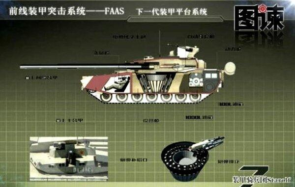 Китай скопировал танк Т-14 «Армата» новости,события,новости,политика
